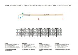 Da Vinci varkenshaar penseel rond - serie 7779